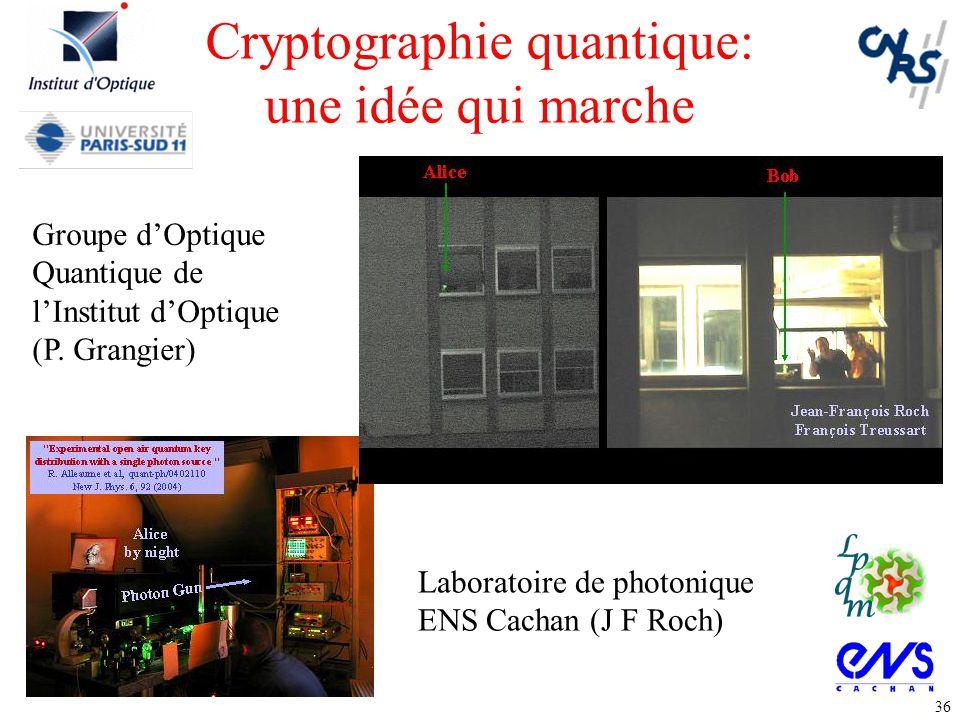 Cryptographie quantique: une idée qui marche