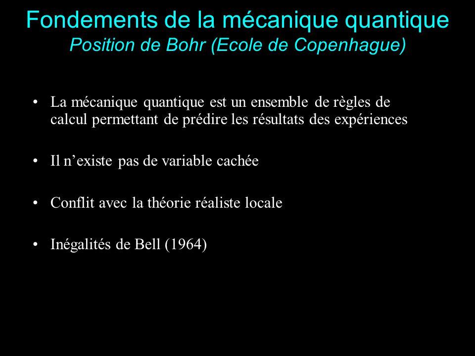 Fondements de la mécanique quantique Position de Bohr (Ecole de Copenhague)