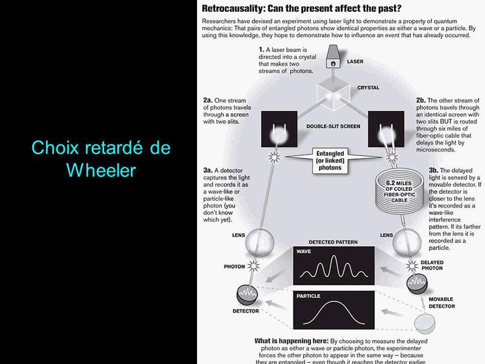 Choix retardé de Wheeler