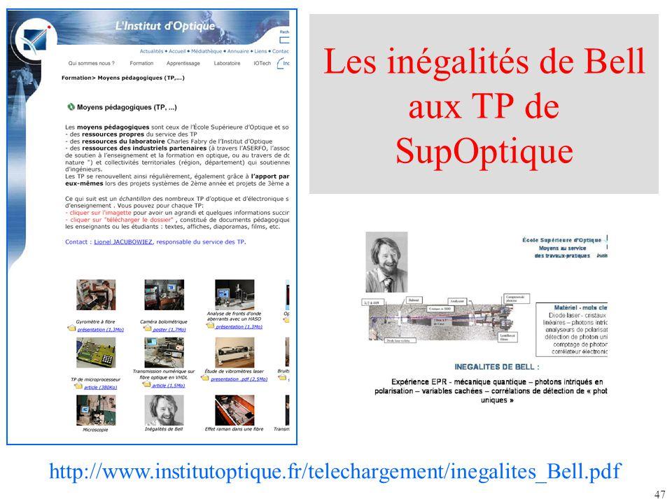 Les inégalités de Bell aux TP de SupOptique