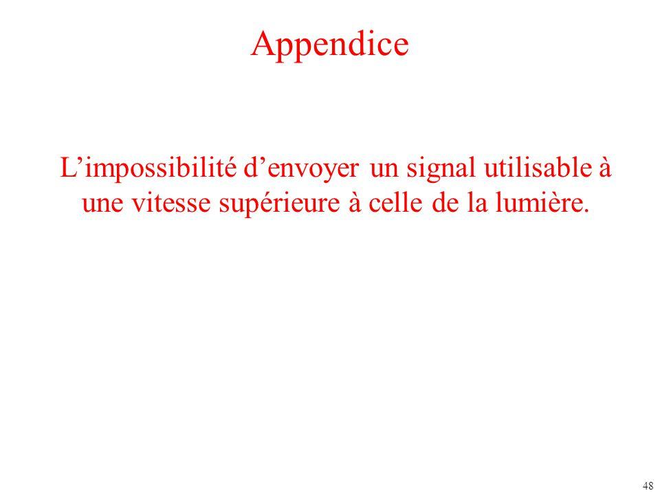 Appendice L'impossibilité d'envoyer un signal utilisable à une vitesse supérieure à celle de la lumière.
