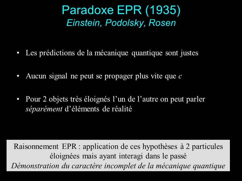 Paradoxe EPR (1935) Einstein, Podolsky, Rosen