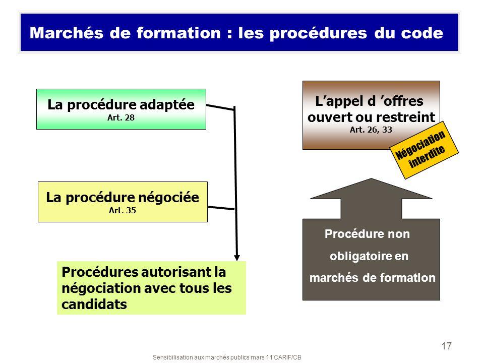 Marchés de formation : les procédures du code