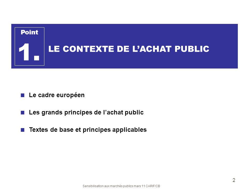 1. LE CONTEXTE DE L'ACHAT PUBLIC Point Le cadre européen