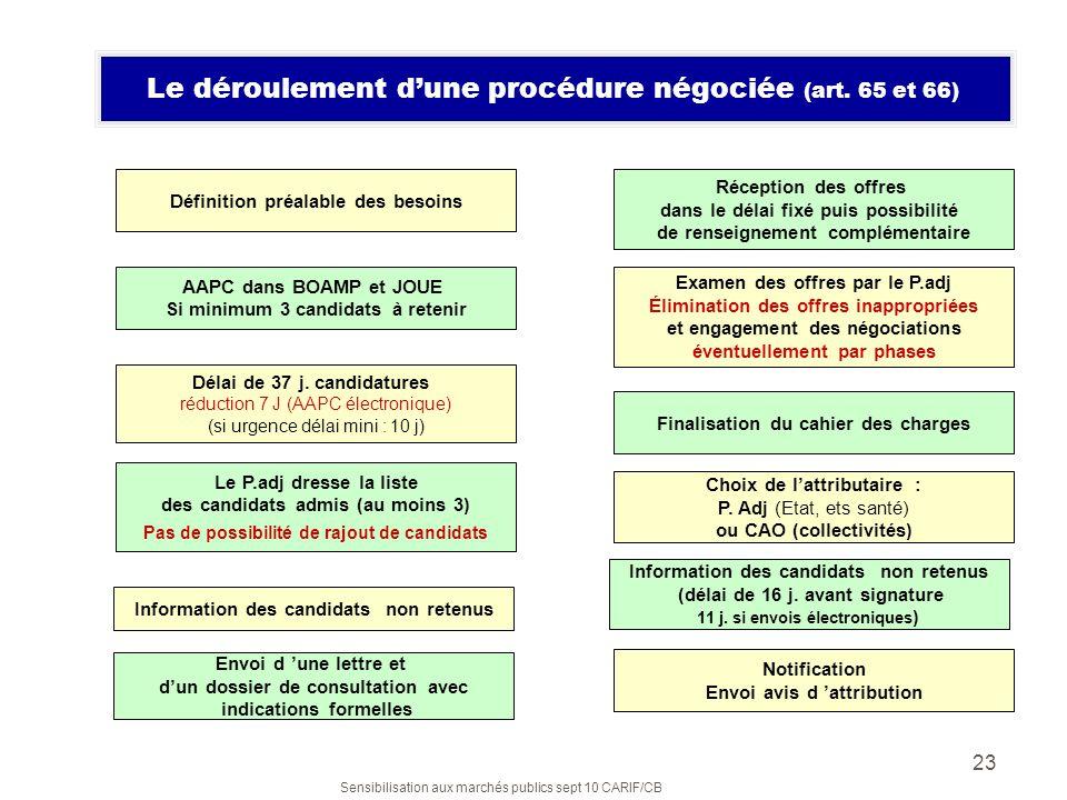 Le déroulement d'une procédure négociée (art. 65 et 66)