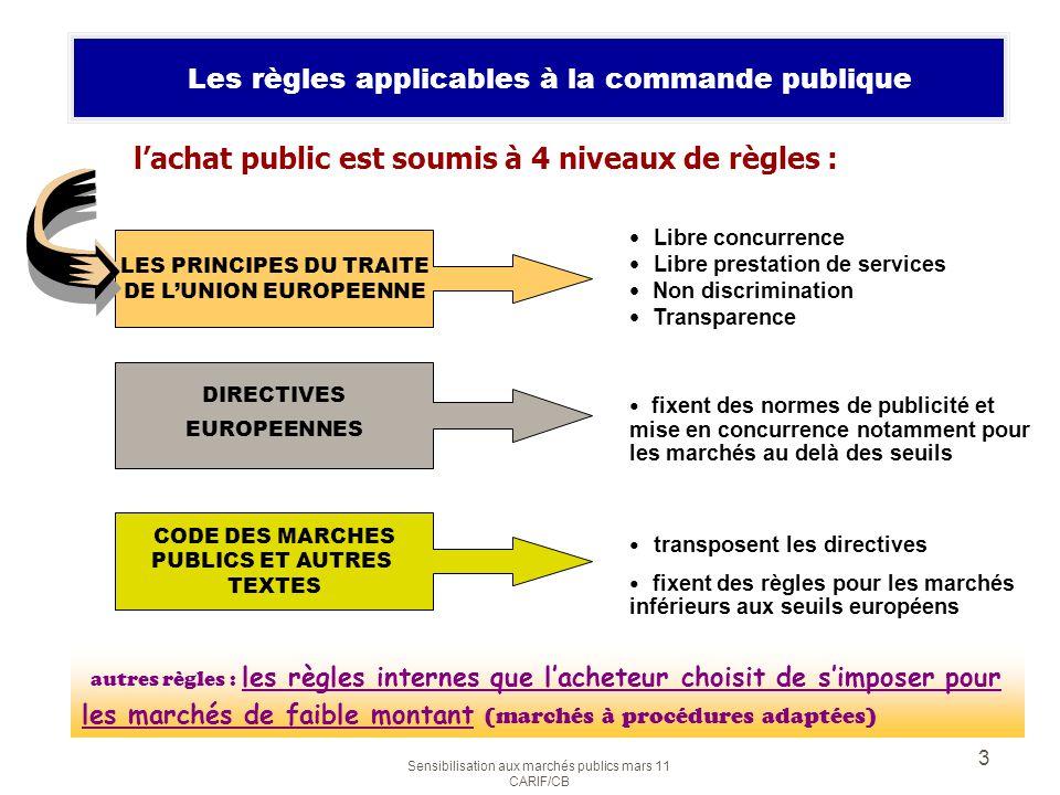 Les règles applicables à la commande publique