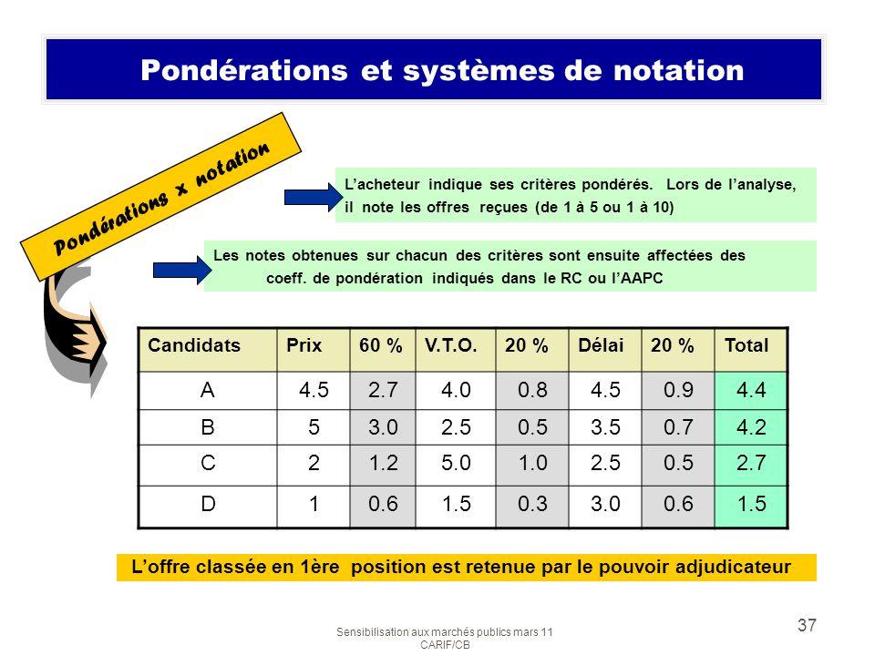 Pondérations et systèmes de notation