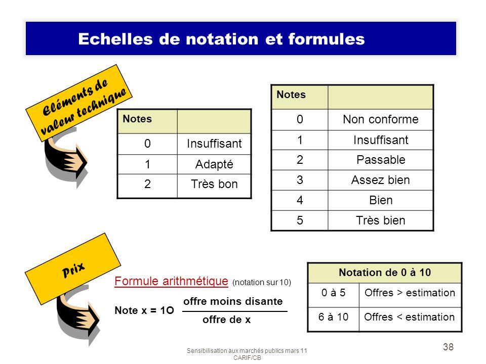 Echelles de notation et formules