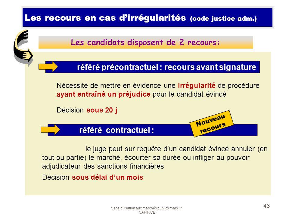 Les recours en cas d'irrégularités (code justice adm.)