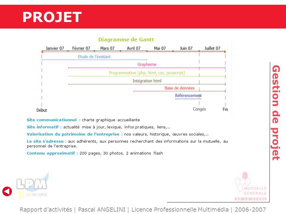 PROJET Gestion de projet