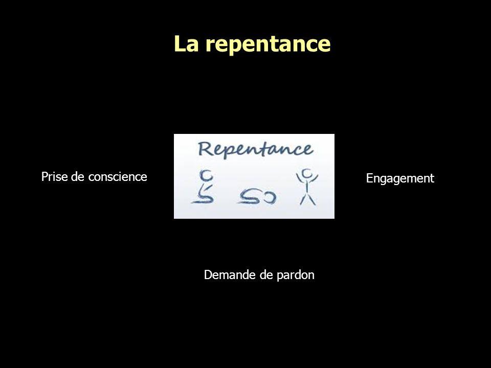 La repentance Prise de conscience Engagement Demande de pardon