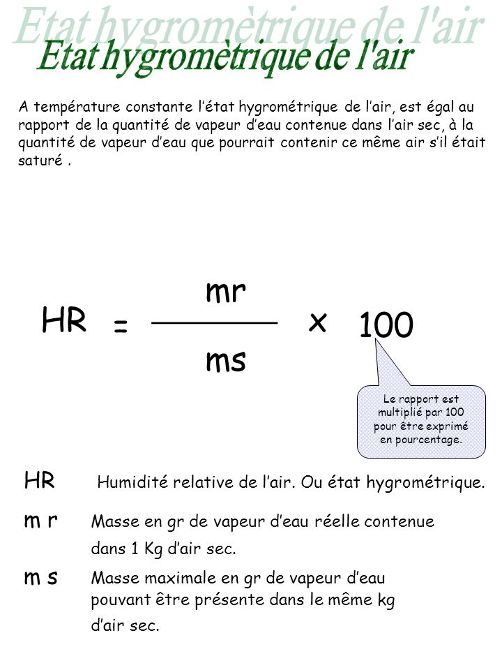 Etat hygromètrique de l air