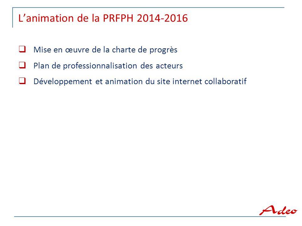 L'animation de la PRFPH 2014-2016