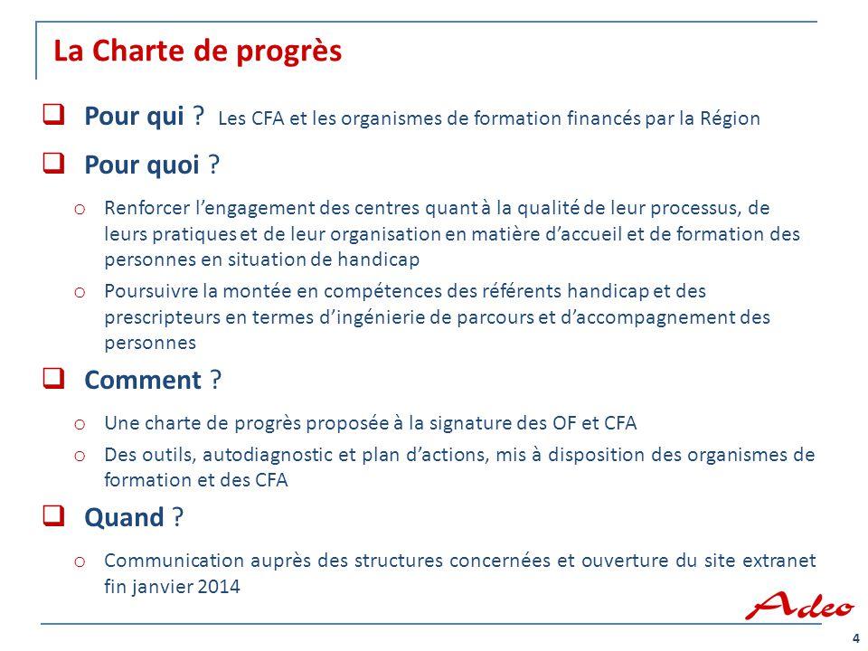 La Charte de progrès Pour qui Les CFA et les organismes de formation financés par la Région. Pour quoi
