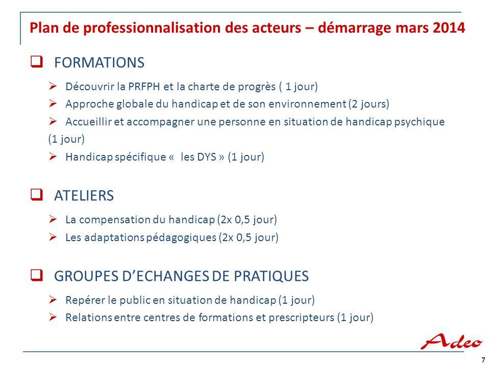 Plan de professionnalisation des acteurs – démarrage mars 2014