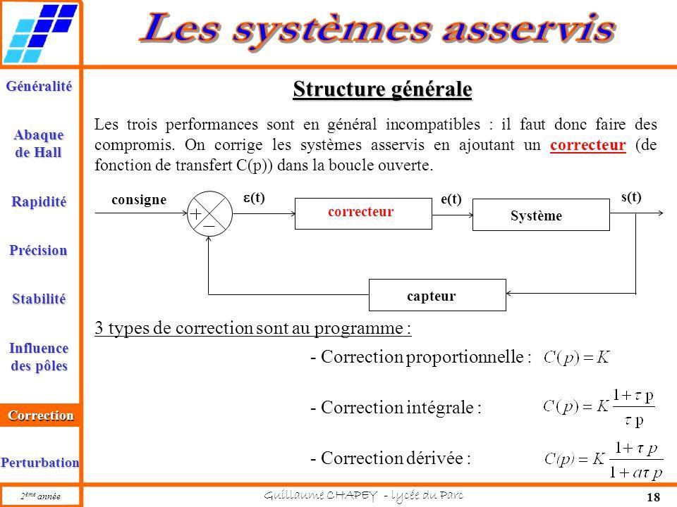 Structure générale 3 types de correction sont au programme :