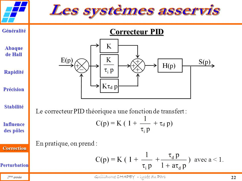 Correcteur PID Le correcteur PID théorique a une fonction de transfert : En pratique, on prend : avec a < 1.