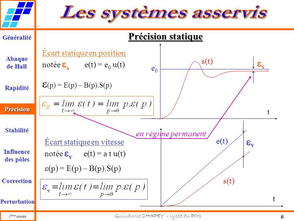 (p) = E(p) – B(p).S(p) Précision statique s v