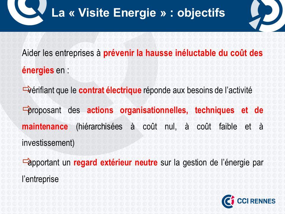 La « Visite Energie » : objectifs