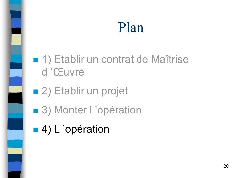 Plan 1) Etablir un contrat de Maîtrise d 'Œuvre 2) Etablir un projet