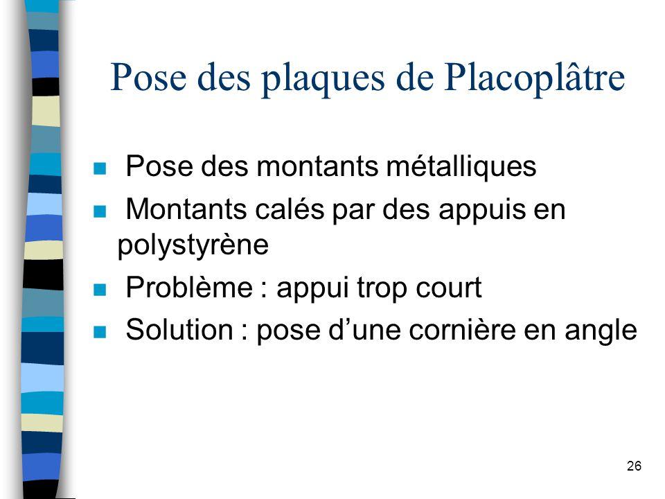 Pose des plaques de Placoplâtre