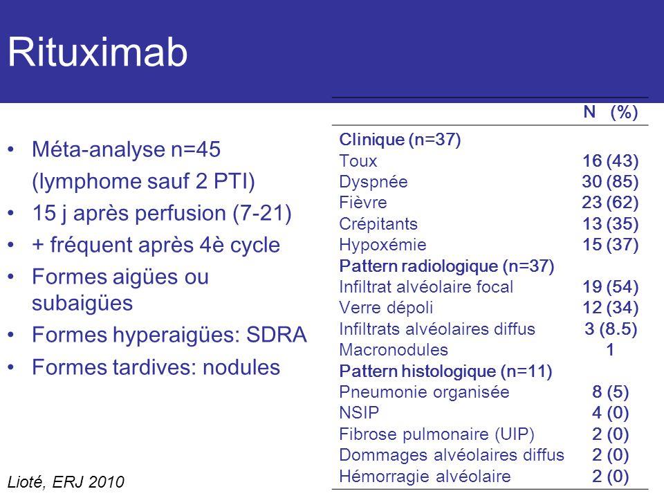 Rituximab Méta-analyse n=45 (lymphome sauf 2 PTI)