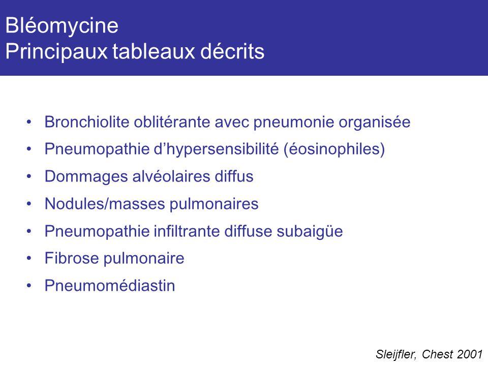 Bléomycine Principaux tableaux décrits