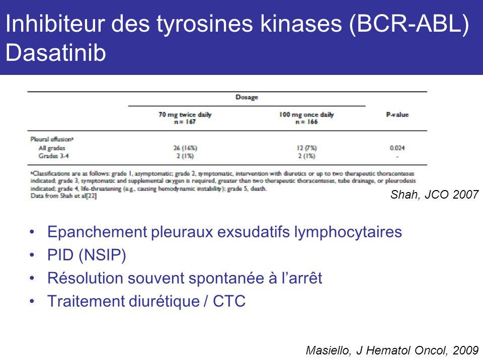 Inhibiteur des tyrosines kinases (BCR-ABL) Dasatinib