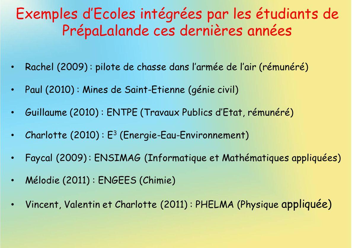Exemples d'Ecoles intégrées par les étudiants de PrépaLalande ces dernières années