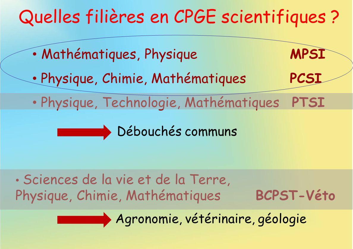 Quelles filières en CPGE scientifiques