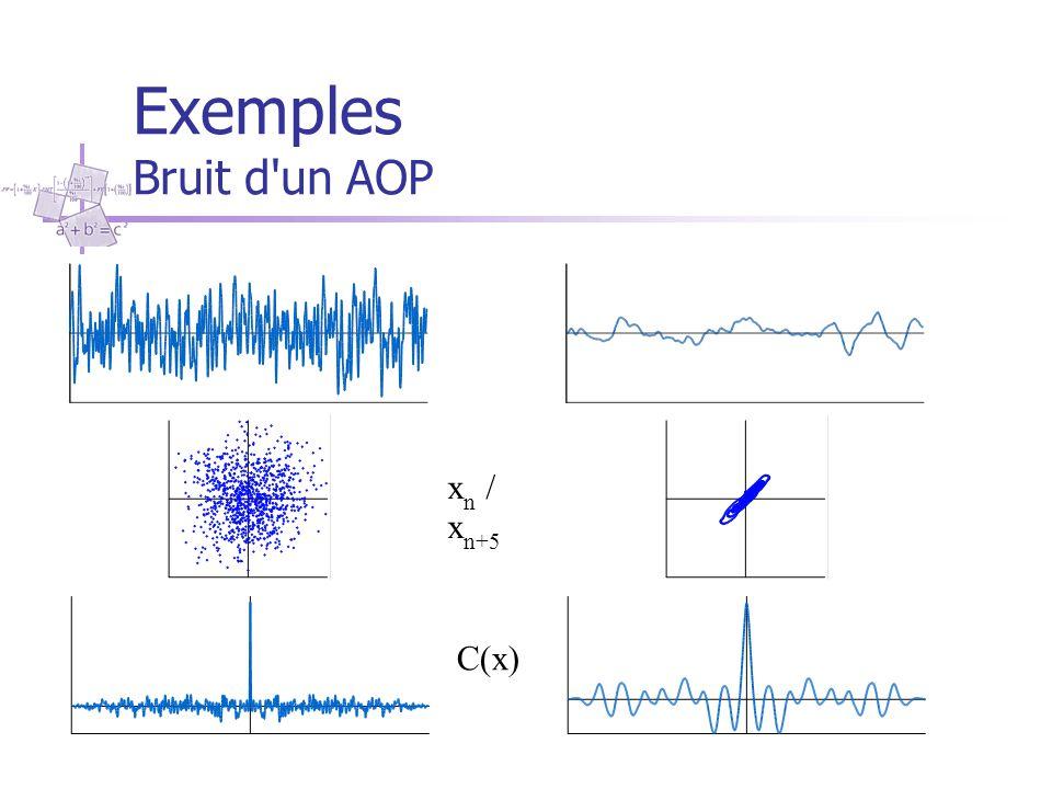 Exemples Bruit d un AOP xn / xn+5 C(x)