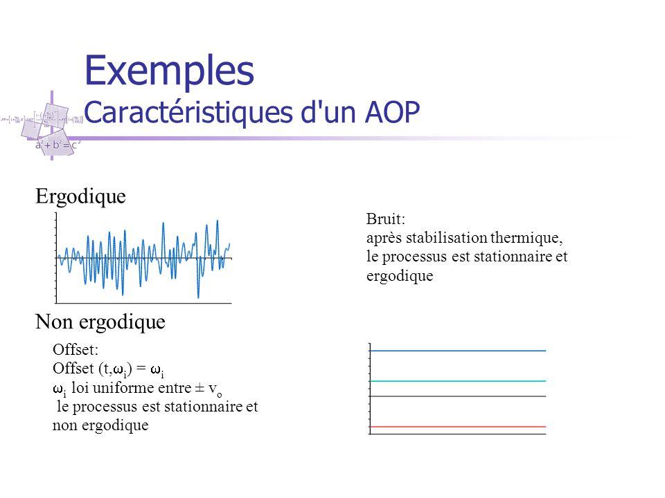 Exemples Caractéristiques d un AOP