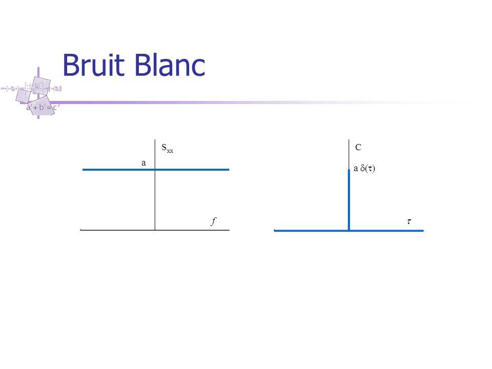 Bruit Blanc Sxx f C  a a 