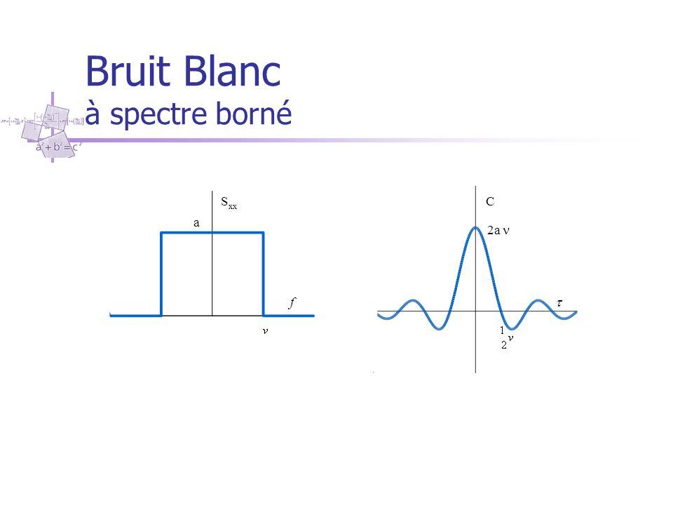 Bruit Blanc à spectre borné