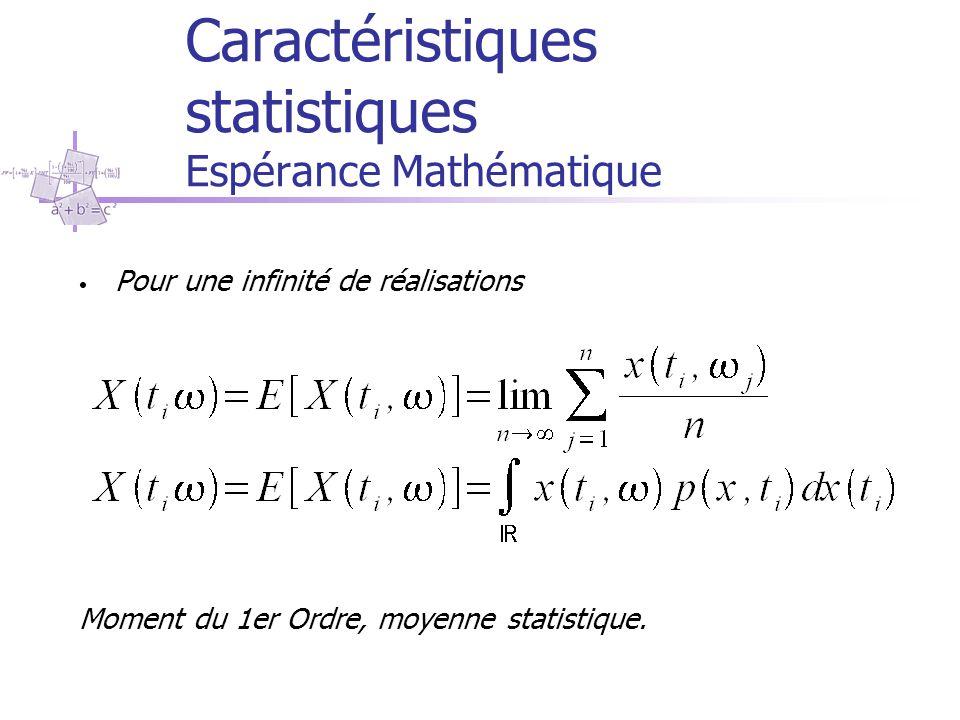 Caractéristiques statistiques Espérance Mathématique