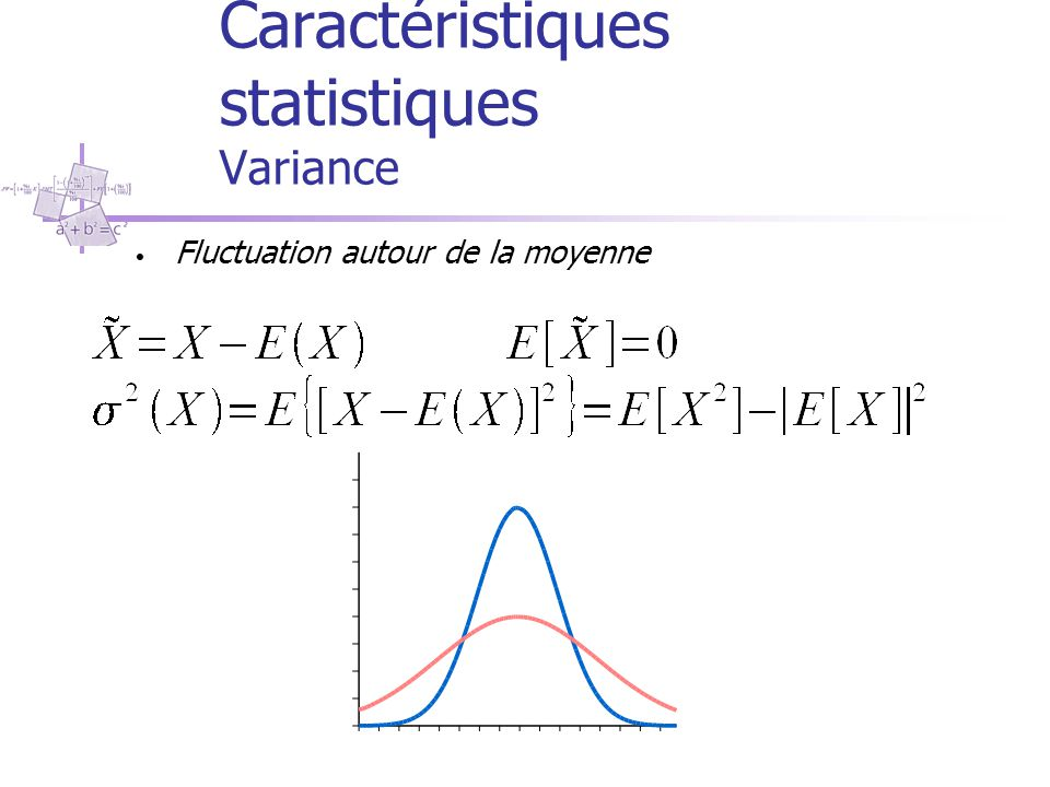 Caractéristiques statistiques Variance