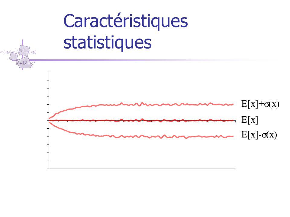 Caractéristiques statistiques