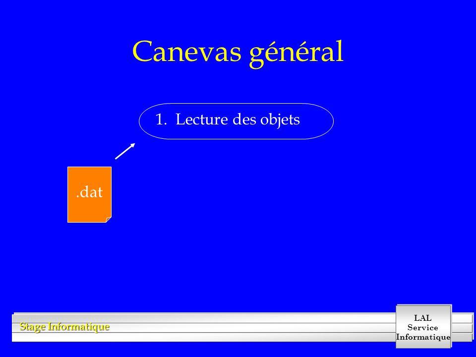 Canevas général 1. Lecture des objets .dat