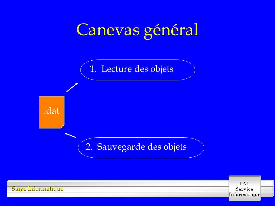 Canevas général 1. Lecture des objets .dat 2. Sauvegarde des objets