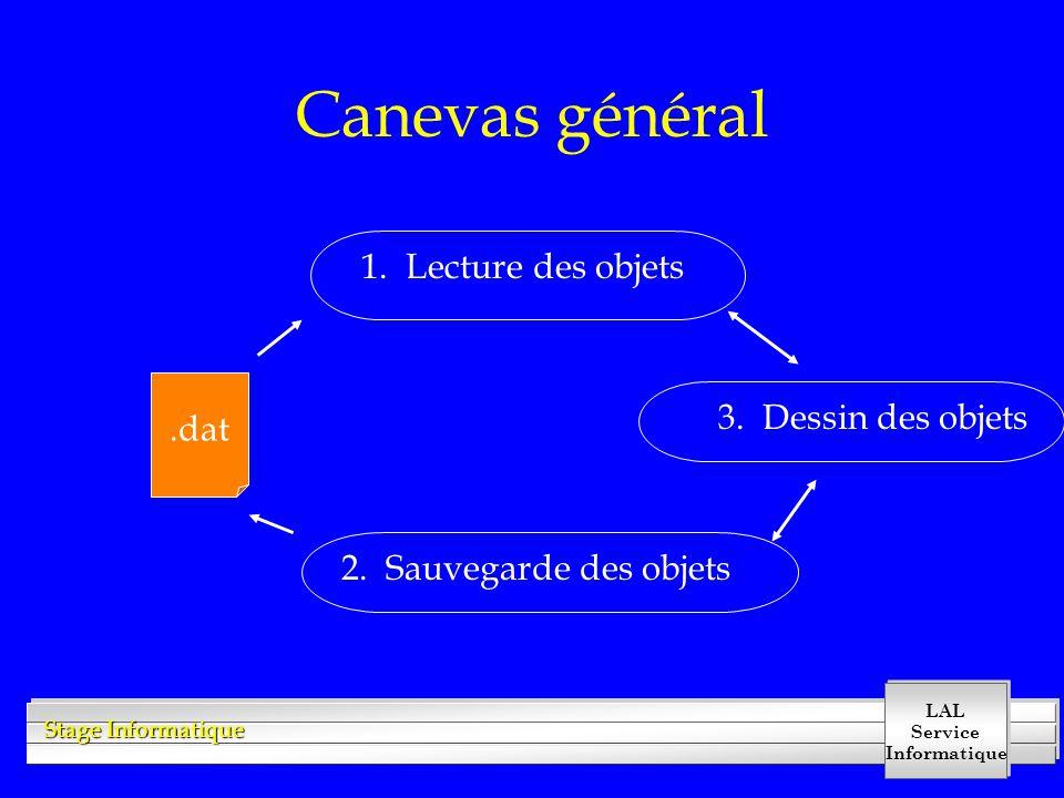 Canevas général 1. Lecture des objets .dat 3. Dessin des objets
