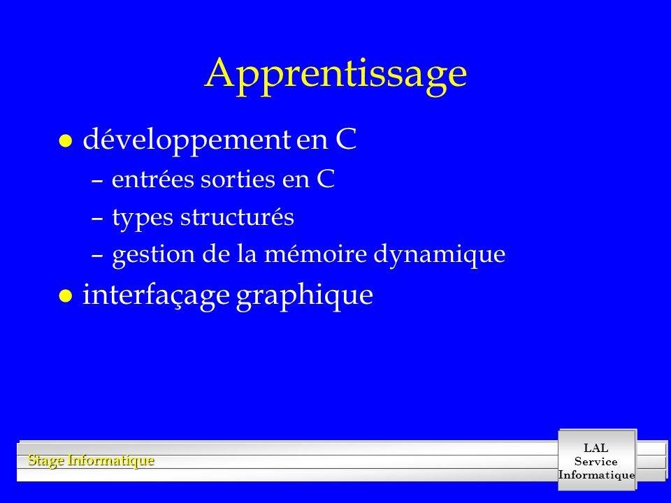 Apprentissage développement en C interfaçage graphique