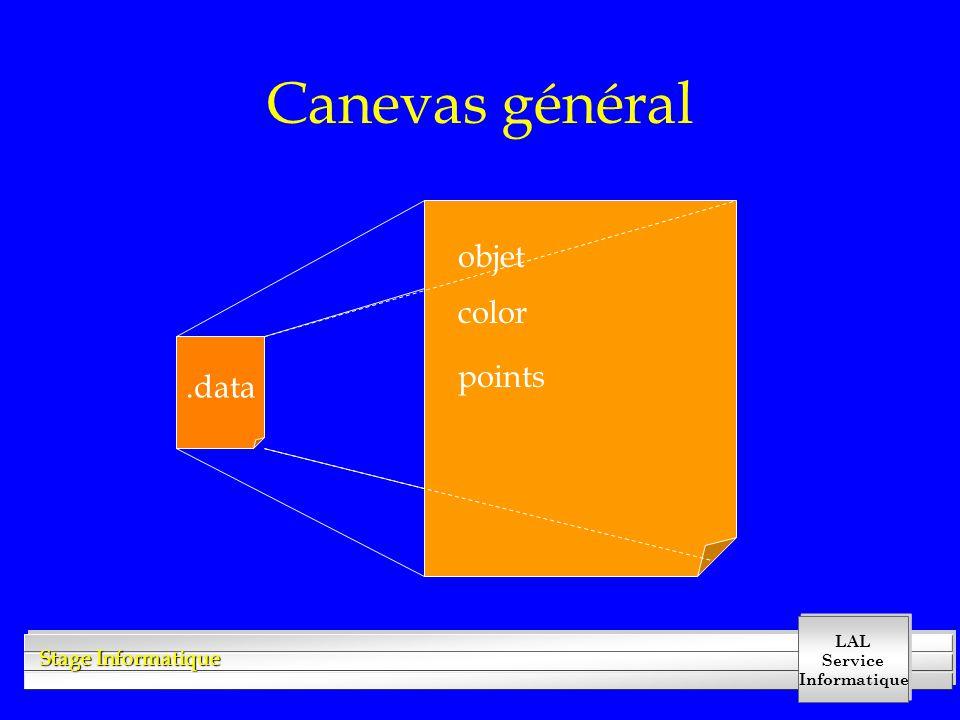 Canevas général objet color .data points