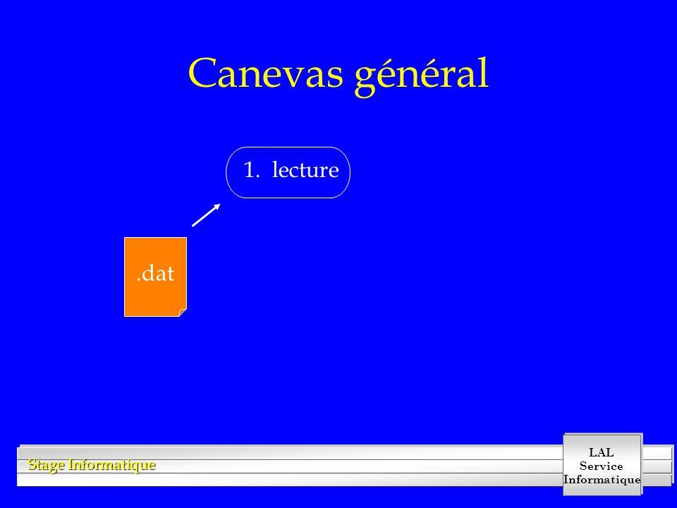 Canevas général 1. lecture .dat