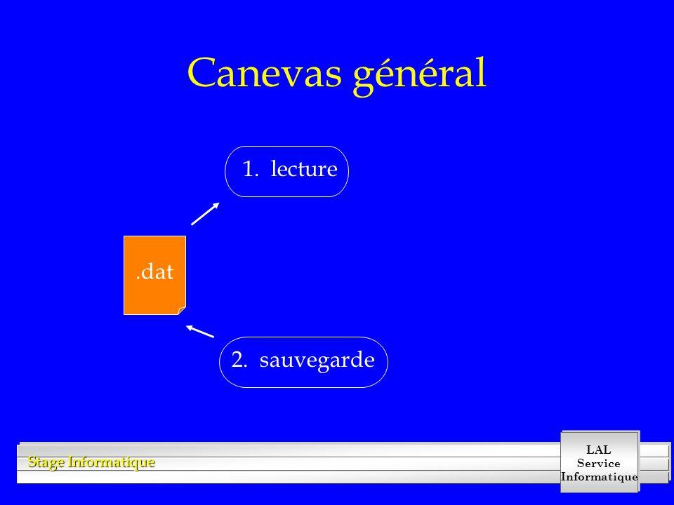 Canevas général 1. lecture .dat 2. sauvegarde