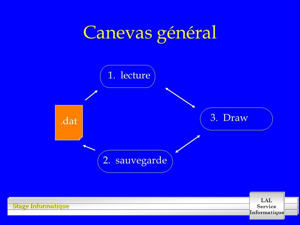 Canevas général 1. lecture .dat 3. Draw 2. sauvegarde