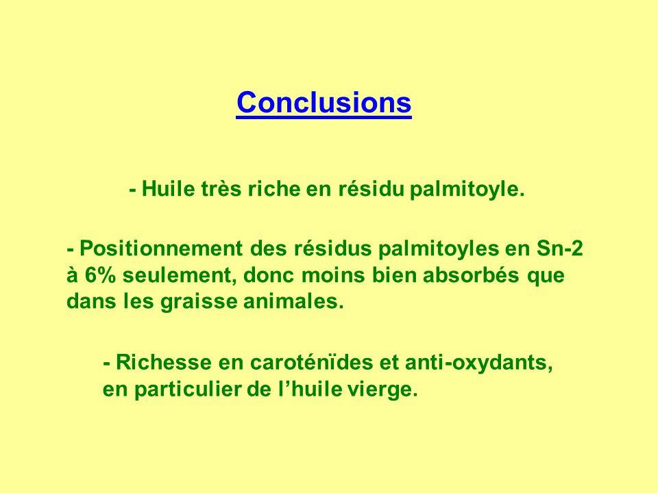Conclusions - Huile très riche en résidu palmitoyle.