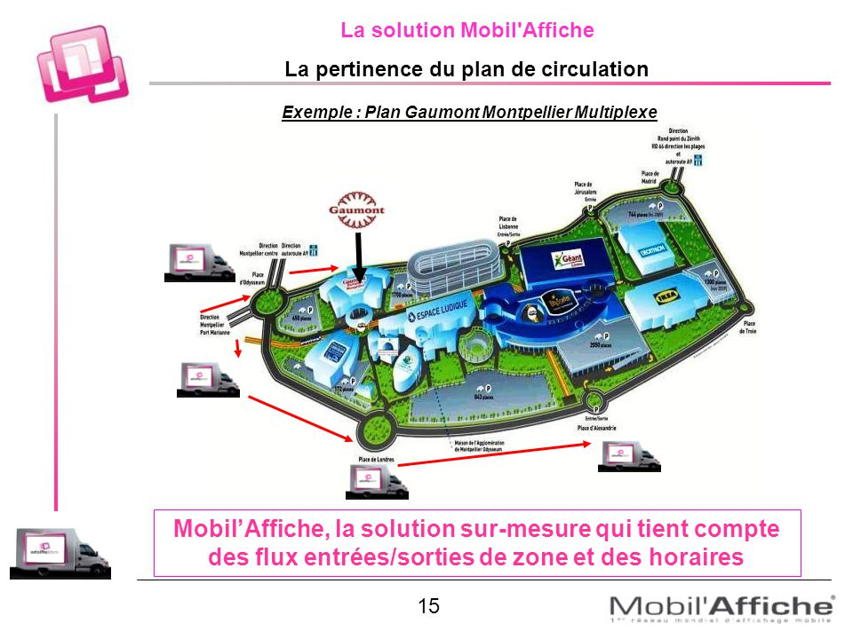 La solution Mobil Affiche La pertinence du plan de circulation