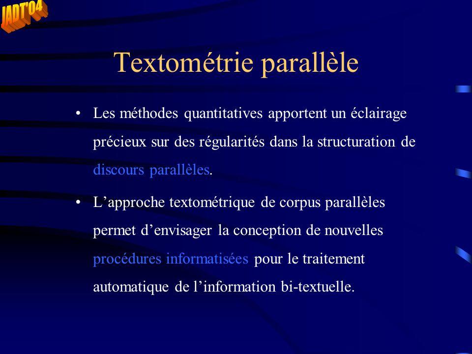 Textométrie parallèle