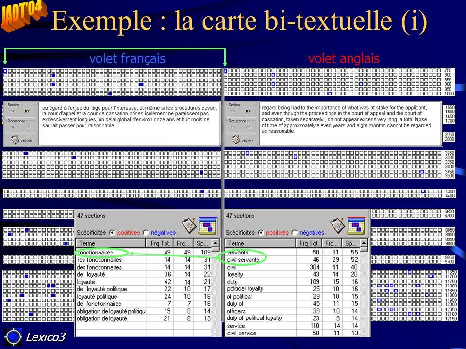 Exemple : la carte bi-textuelle (i)