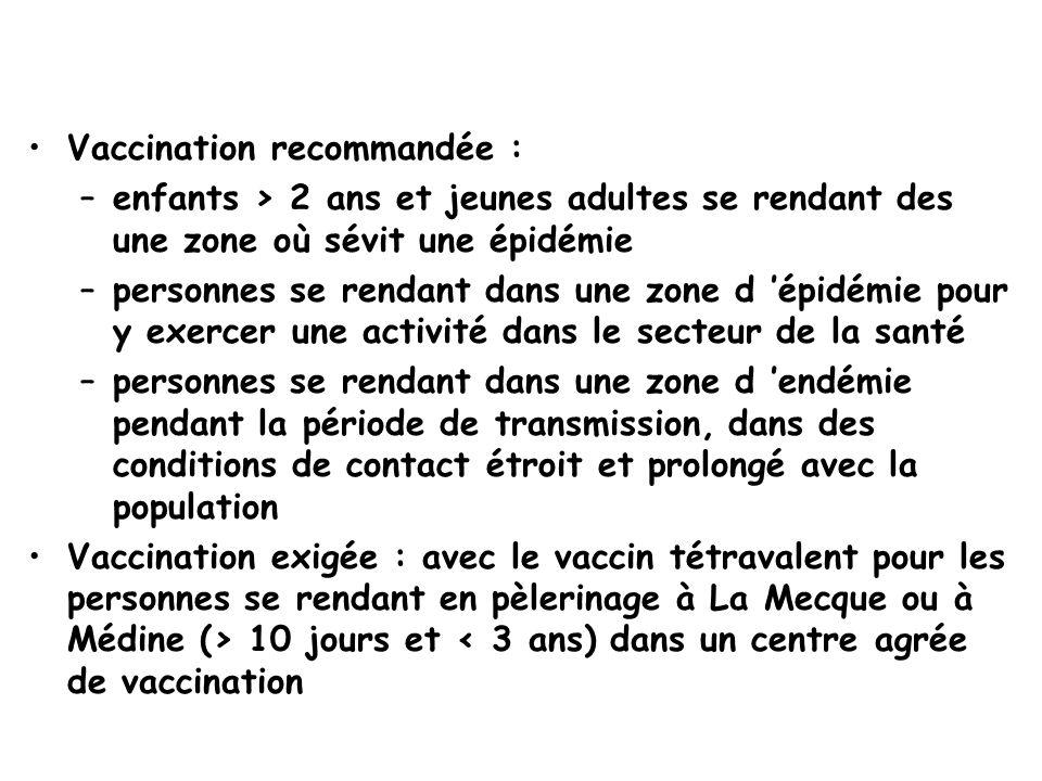 Vaccination recommandée :